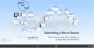 User: Submit your site to search engines